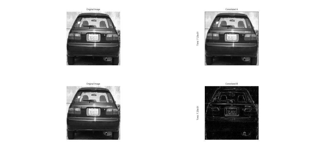 Image Convolution - Averaging Kernel and Edge Detection Kernel